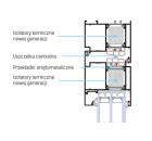 AS75_systemy_aluminiowe_drzwi_P-140x130
